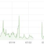 Valeur 2.5PPM sur 1 mois